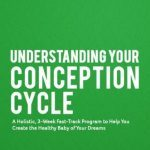 understanding your conception cycle